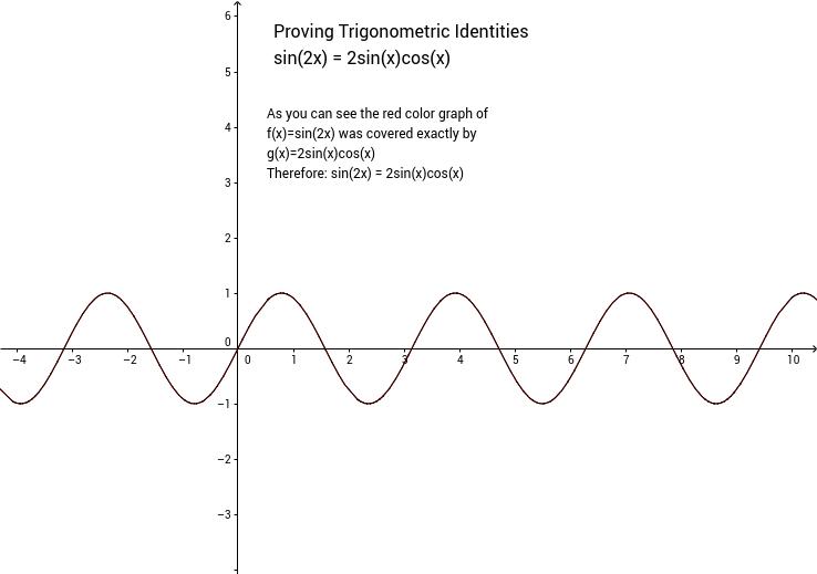 Proving Trigonometric identity: sin(2x) = 2sin(x)cos(x)