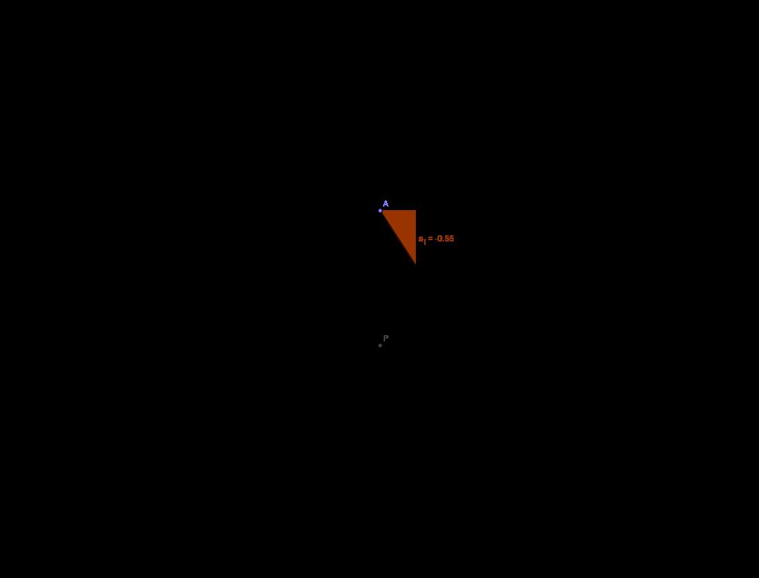 Afgeleide functie van de cosinusfunctie