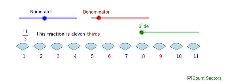 Improper Fractions Visual