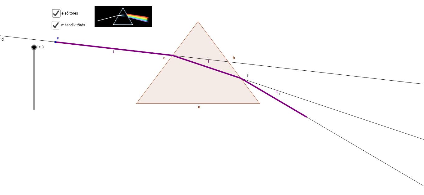 Prizma fénytörése
