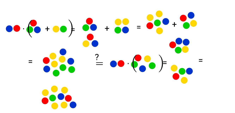 Distributivgesetz zum Spielen