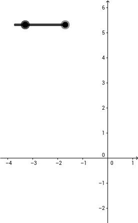 Sistema de ecuación lineal 4x4
