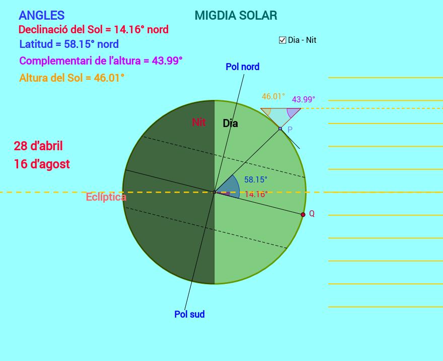 Càlcul de la latitud local (II)