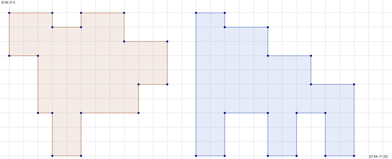 obsah útvarov v štvorcovej sieti
