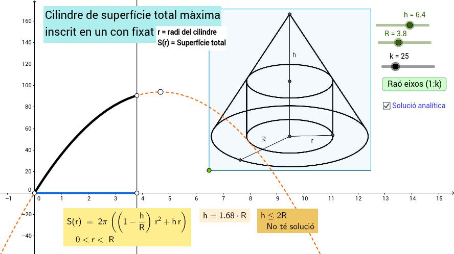 Cilindre de superfície màxima inscrit en un con
