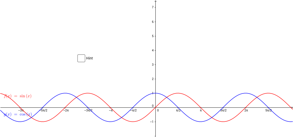 Sin(x) and Cos(x) Press Enter to start activity