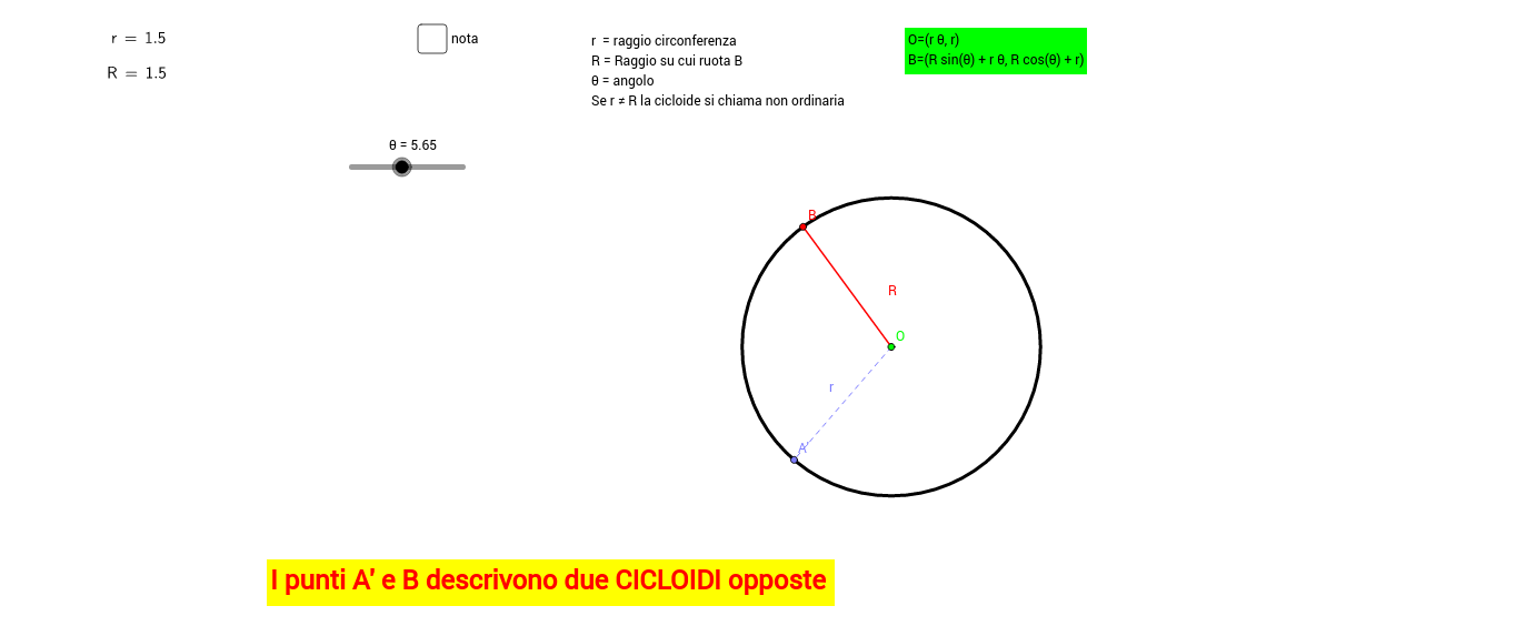cicloidi