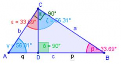 Teoremes bàsics