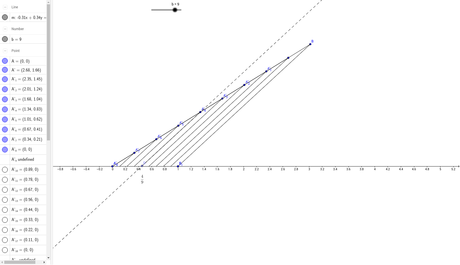 how to put exponents in geogebra