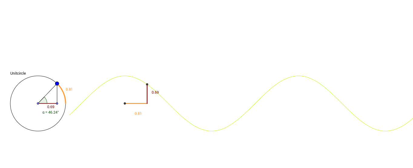 Cosine Construction