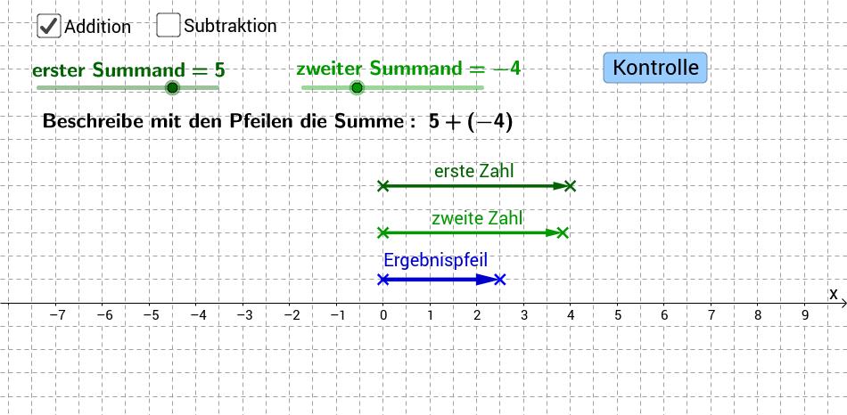 Addition und Subtraktion von ganzen Zahlen (mit Pfeilen)