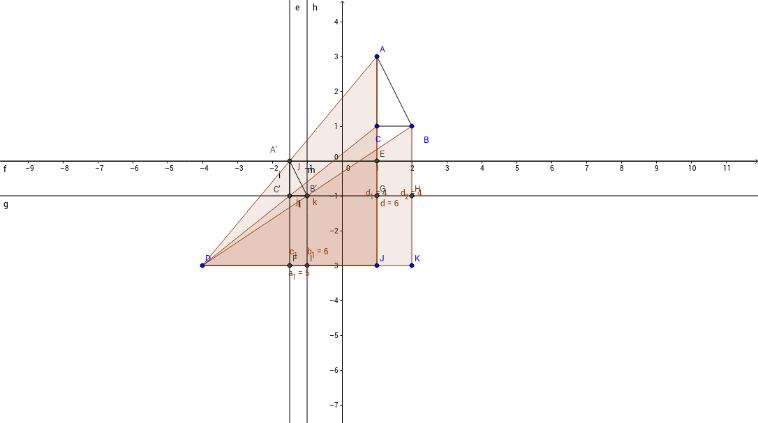 Dilation to a Point not the Origin GeoGebra – Dilation Worksheet