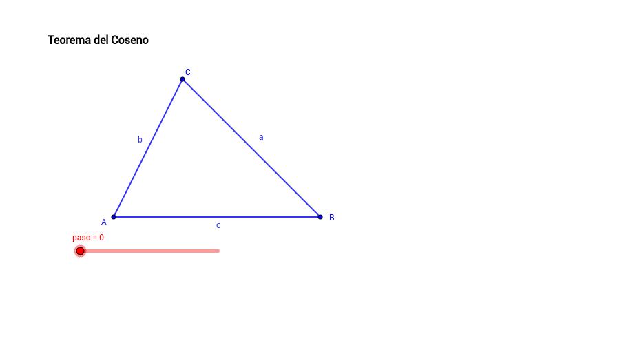 Demostración del teorema de los cosenos