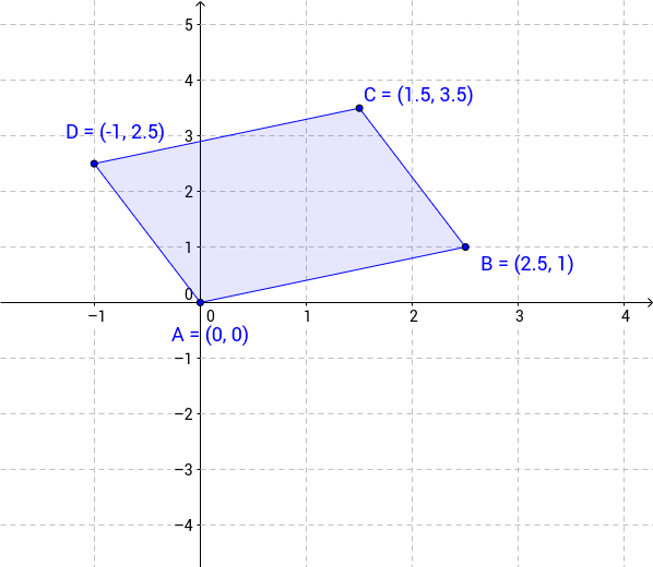Guess the Quadrilateral