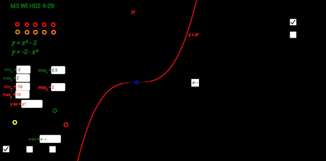 M3 WI H02 4-29