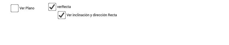 Representación de Juntas y direcciones