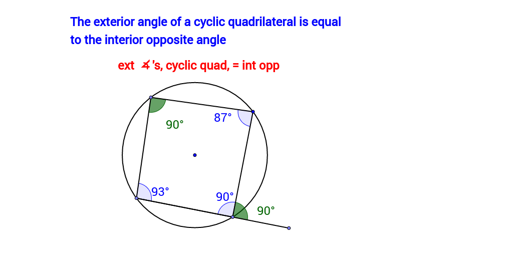 Exterior angles of cyclic quadrilateral