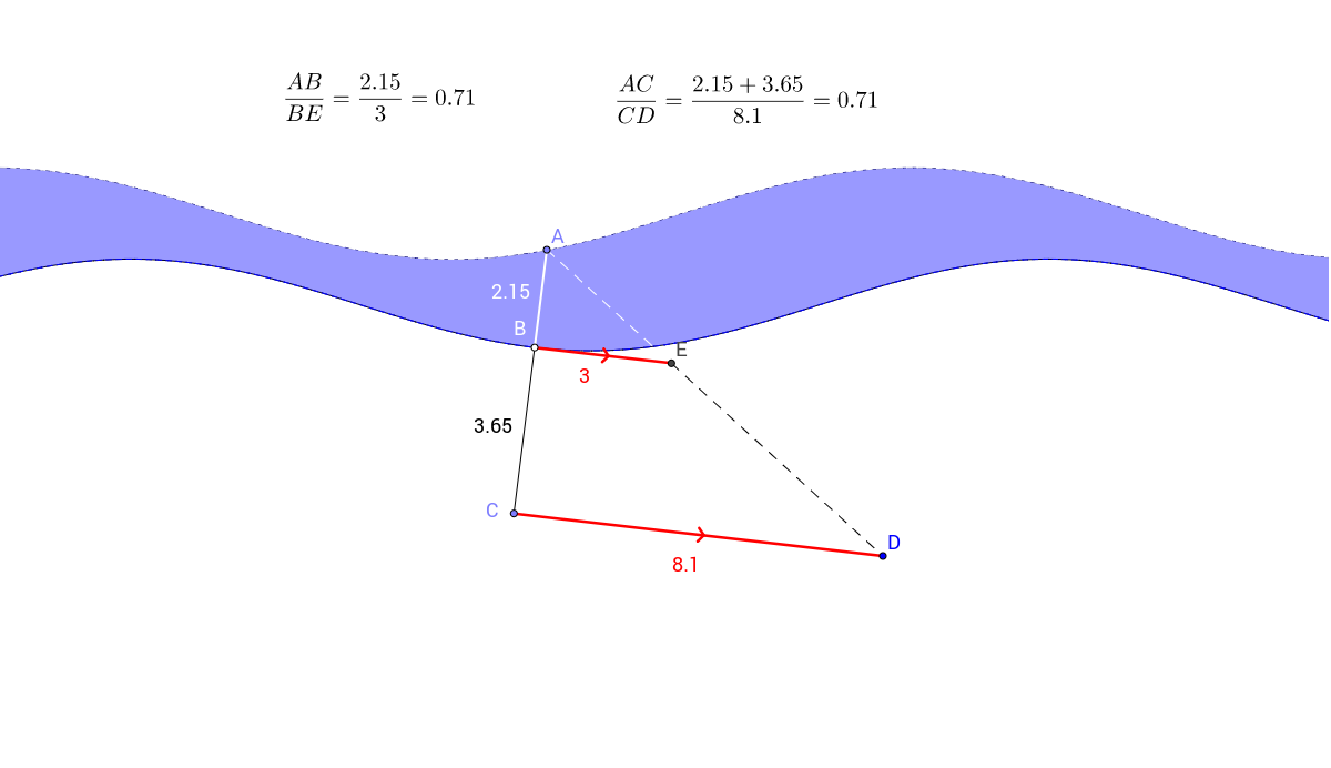 Similar Triangles for Indirect Measurement of River Width GeoGebra – Indirect Measurement Worksheet