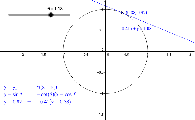 Tangent of a Parametric Curve
