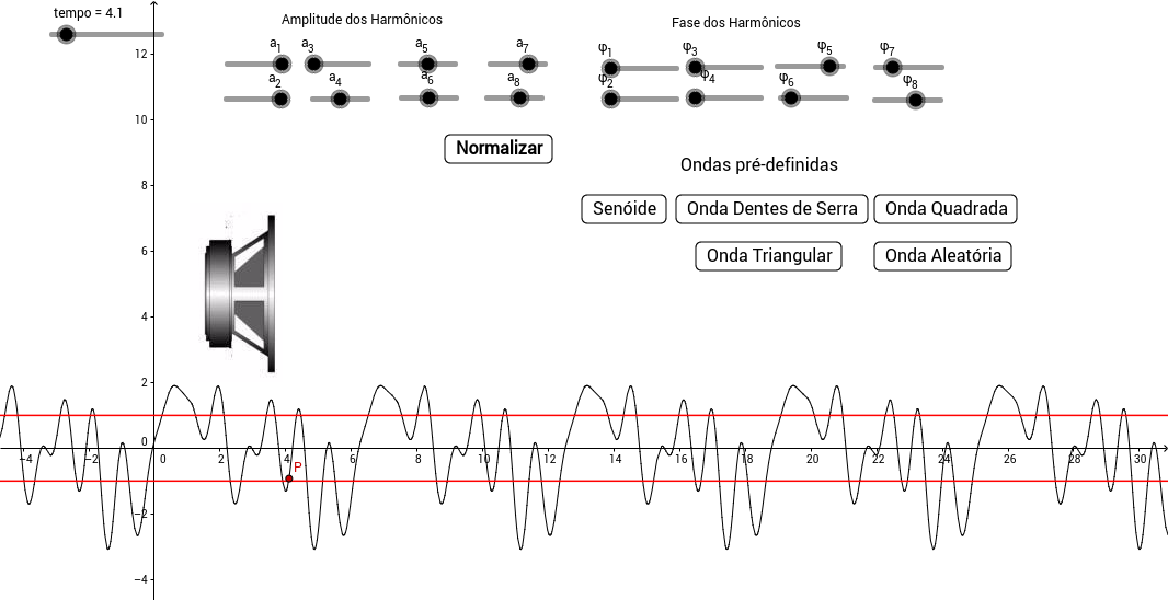 Clipping digital e normalização de áudio