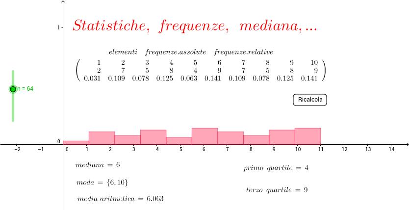Statistiche, frequenze, mediana,...