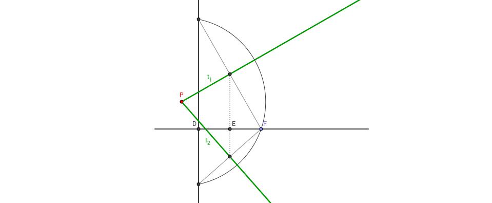 Parabola 2 (P kanpoan)