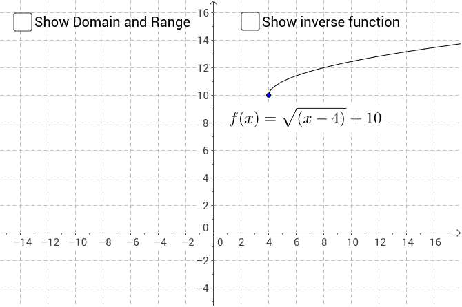 Domain and Range for a squareroot function GeoGebra – Simplify Square Roots Worksheet