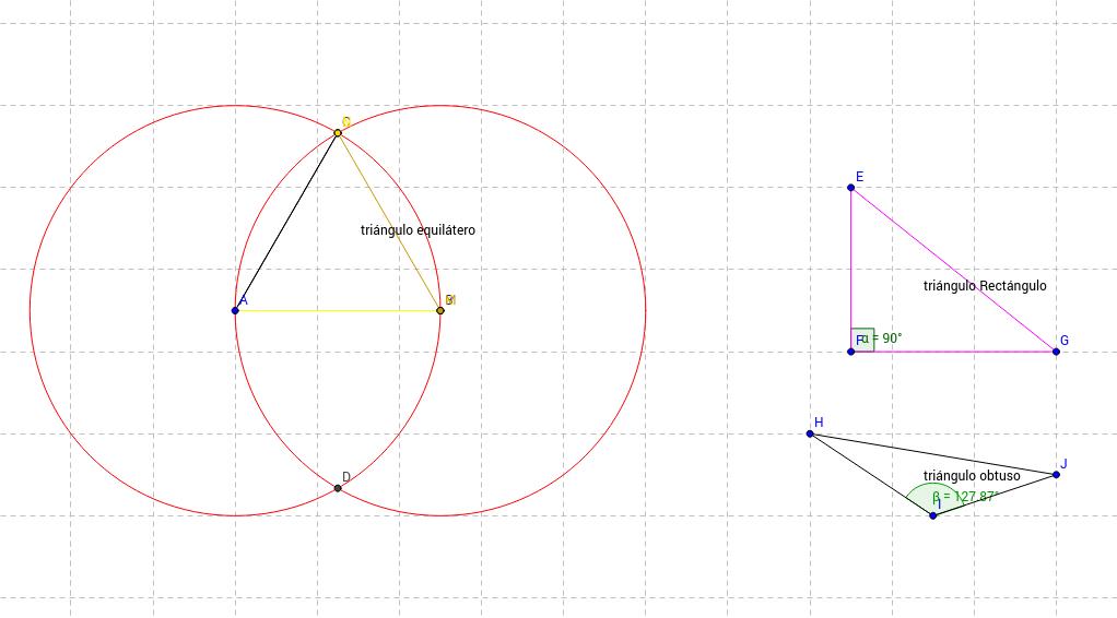 Tipos de triángulos.