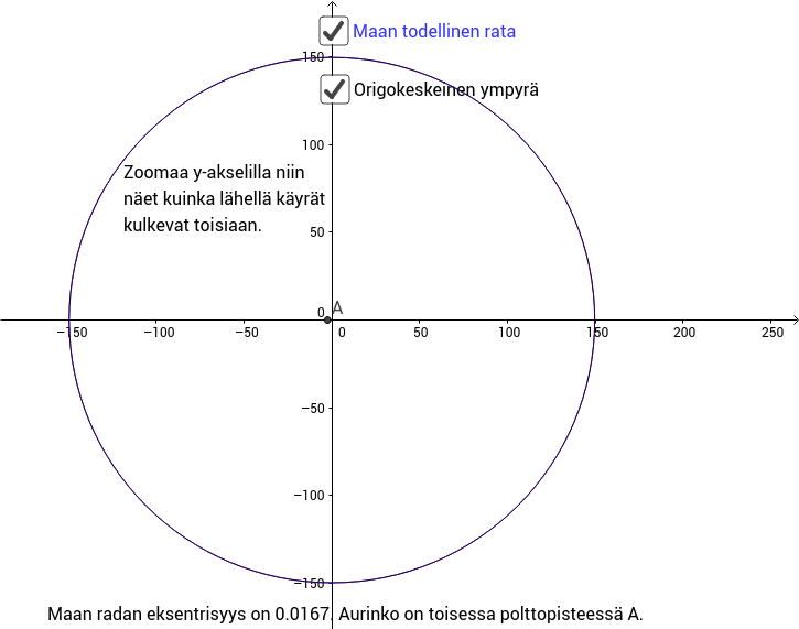 Maan rata
