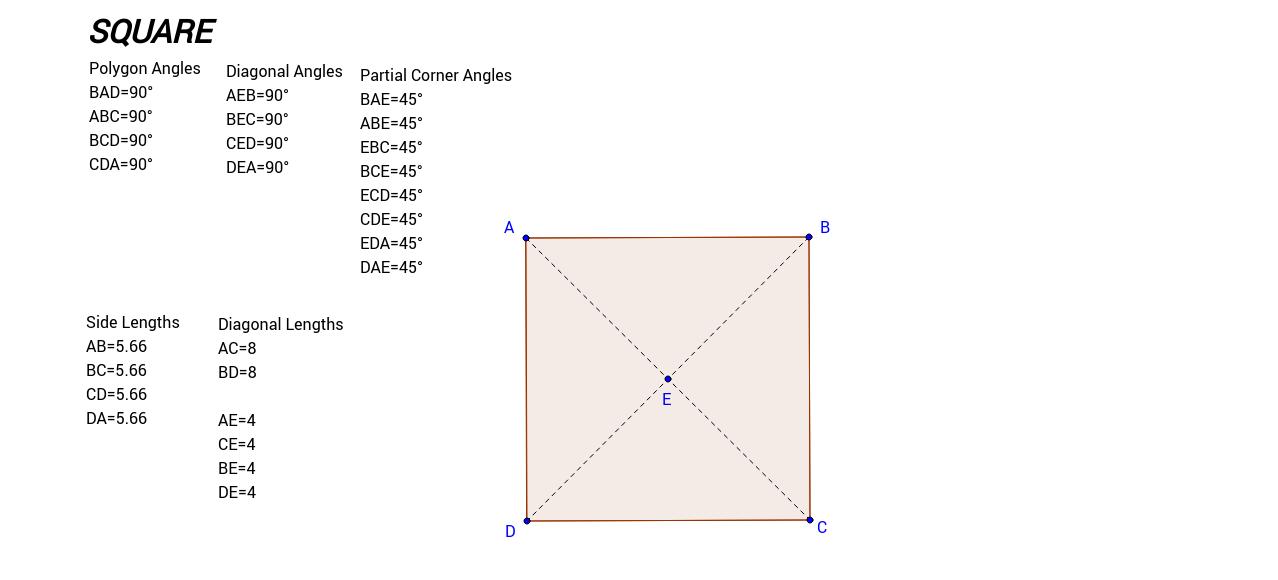 Square - measurements
