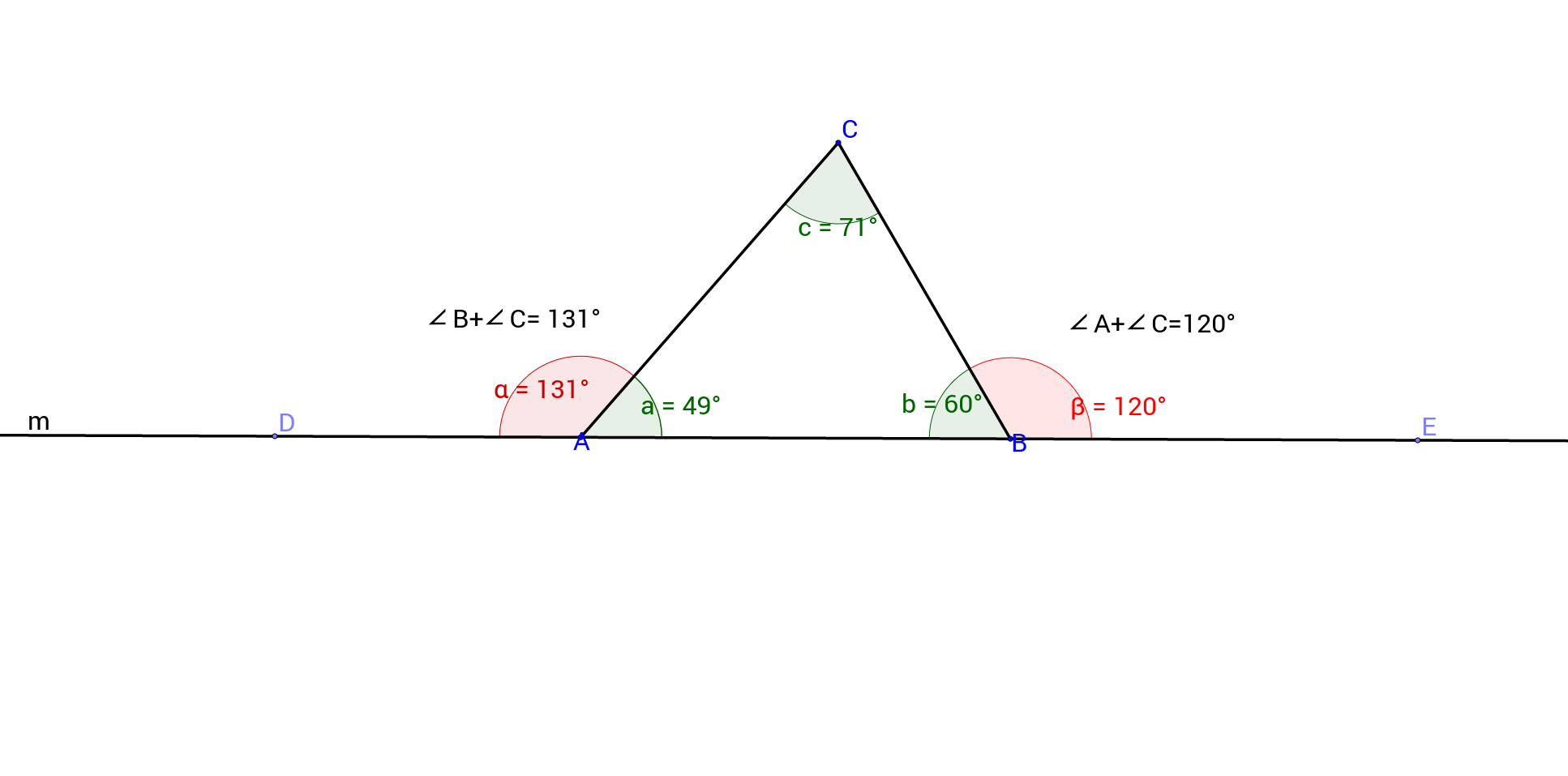 FW 3 Exterior Angles of Triangles