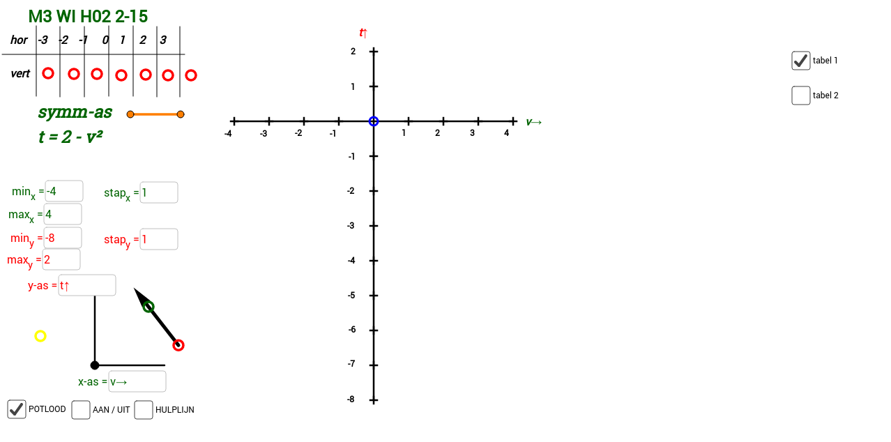 M3 WI H02 2-15