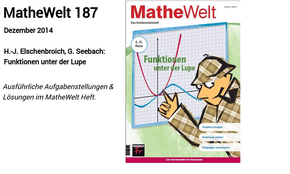 MatheWelt_187