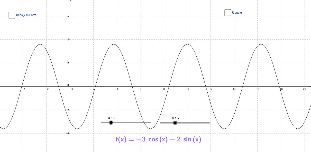 Rcos(x-a) form