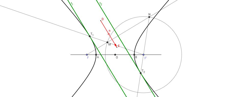 Hiperbola 3 (norabide-bektorea)