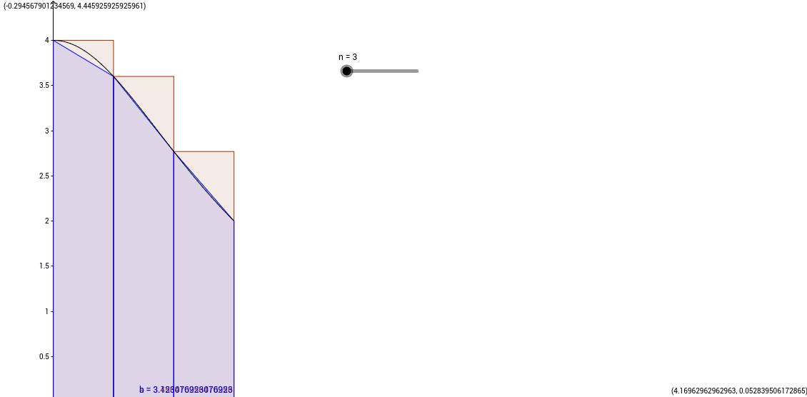 Approximation de Pi