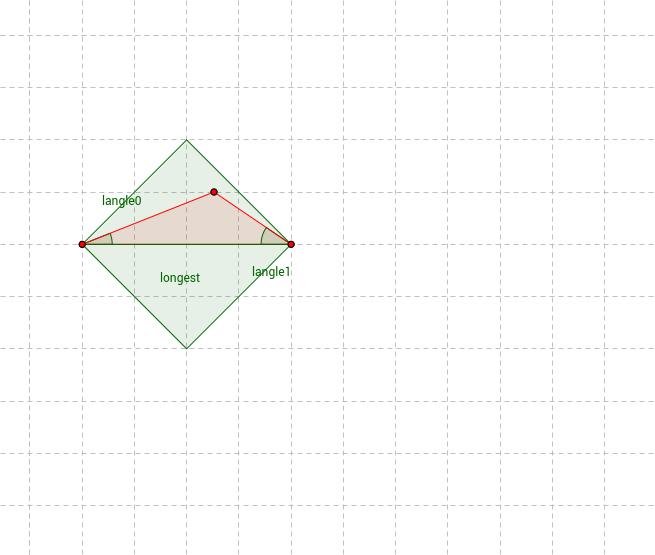Smallest square enclosing a triangle