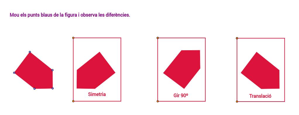 Simetria, gir i translació d'una figura