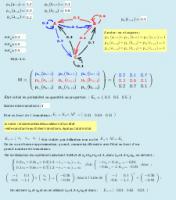Graphe probabiliste d'ordre 3.
