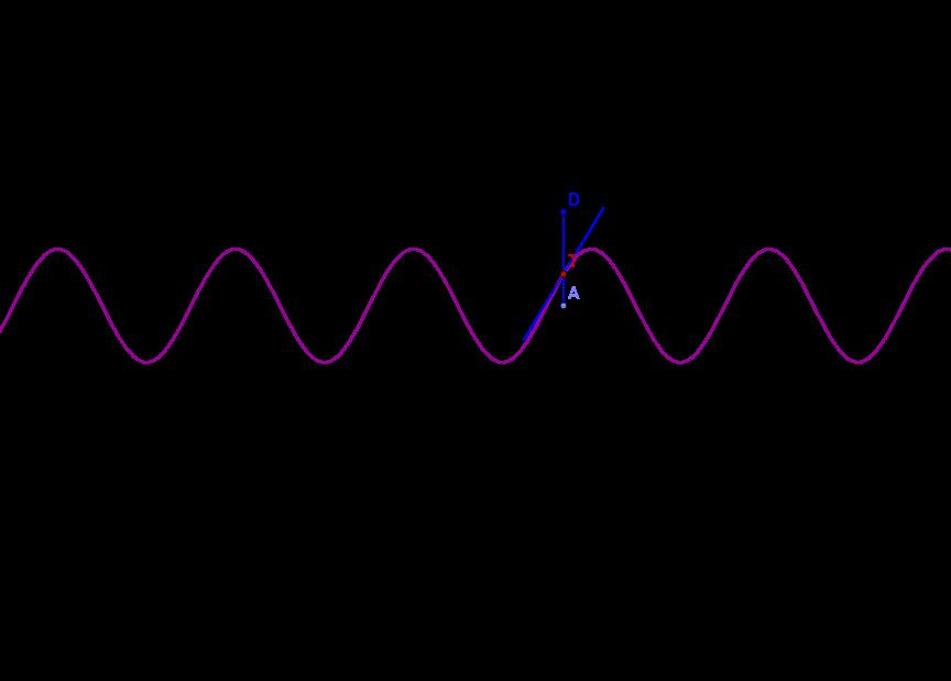 Calculus Doug Kuhlmann