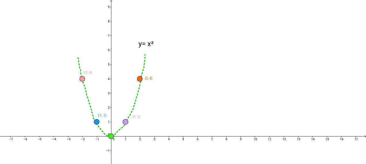 figura 4.2.8