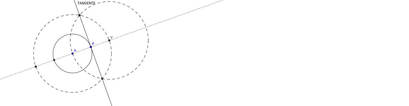 Recta Tangente a una Circunferencia en un punto en ella.