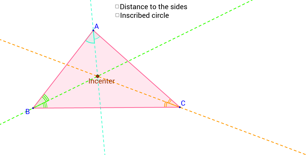 Investigating the Incenter