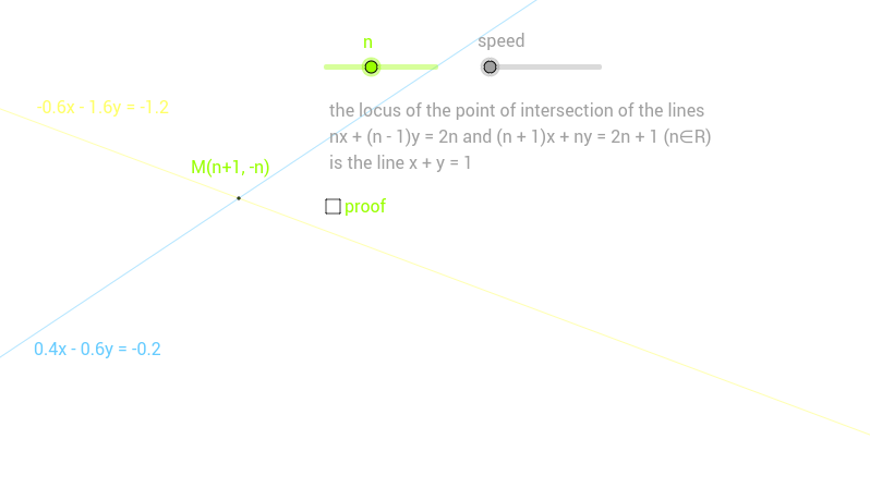 the locus of the intersection of two lines