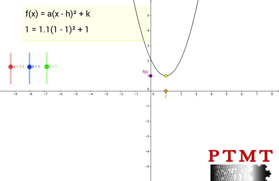 Exploring Variables h
