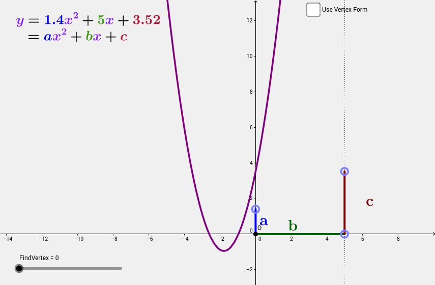 Quadratic Standard and Vertex Form