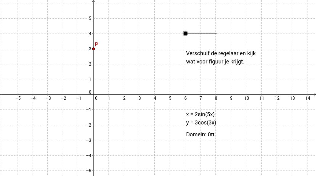 Parametrische kromme. Informatief