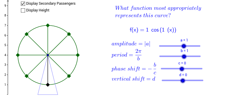 Ferris Wheel Trigonometry