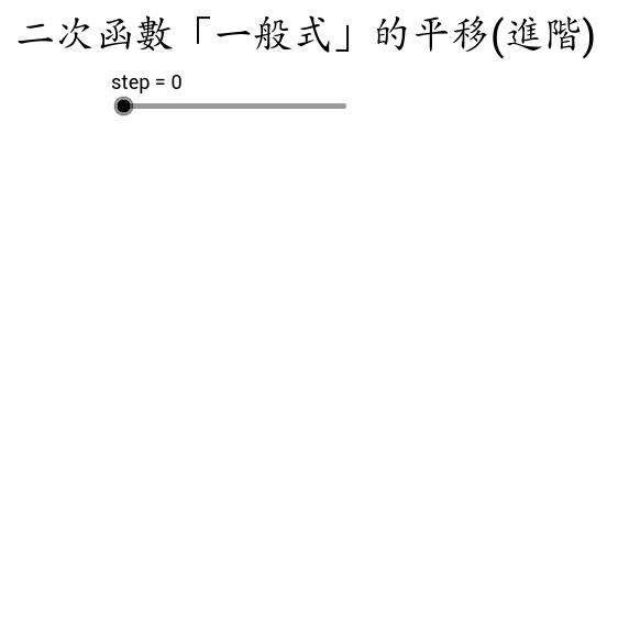二次函數「一般式」平移(進階)