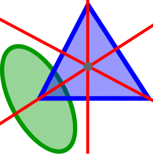 GeoGebra Geometría - Inicio rápido